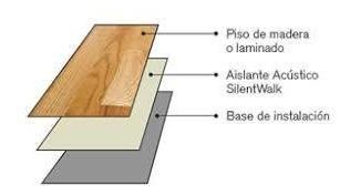pisos laminados instalacion de pisos laminados