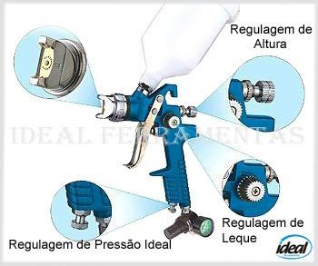 pistola de pintura eda hvlp manômetro + bico e capa de 1,4mm
