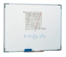 pizarrones de pared en tiza liquida 1.20x1.20