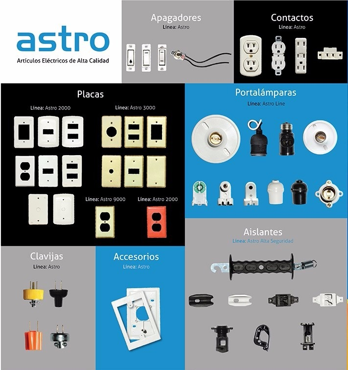 Placa Abs Astro Linea 2000 1 Ventana / Blanco, 25 Piezas - $ 177.28 ...