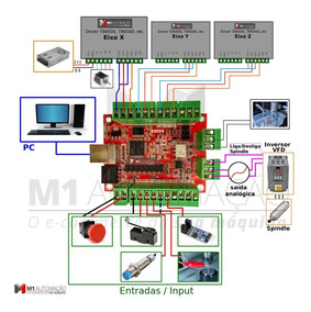 Placa Interface Controladora Usb Mach3 Para Router Fresa Cnc