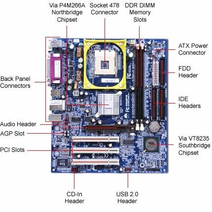 8VM533M RZ TREIBER WINDOWS 8