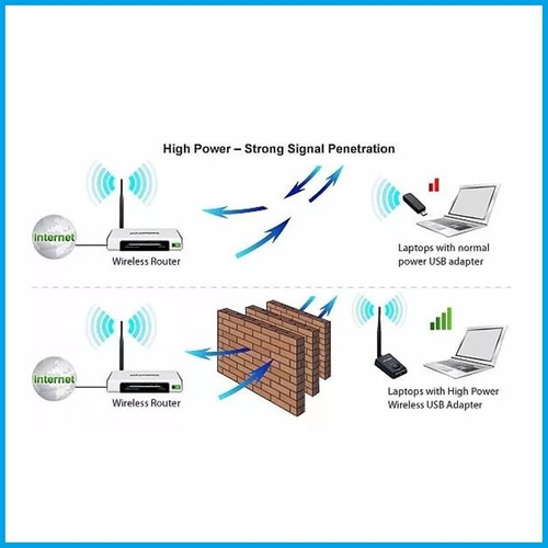 placa usb wifi tp-link tl-wn8200nd 300mb alta potencia