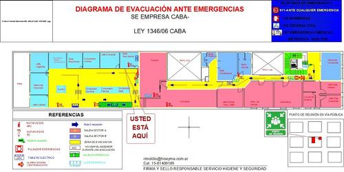 plan de evacuación /cdi edesur / puesta a tierra /jabalina