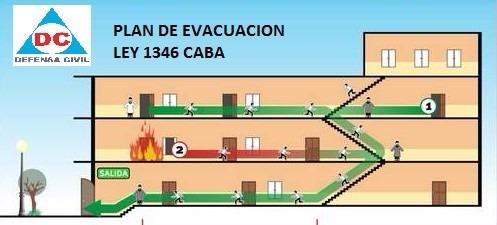 plan de evacuacion ley 1346 caba planos seguridad e higiene