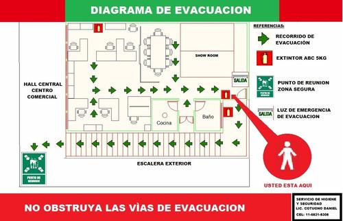 plan de evacuacion. planos. servicio de higiene y seguridad