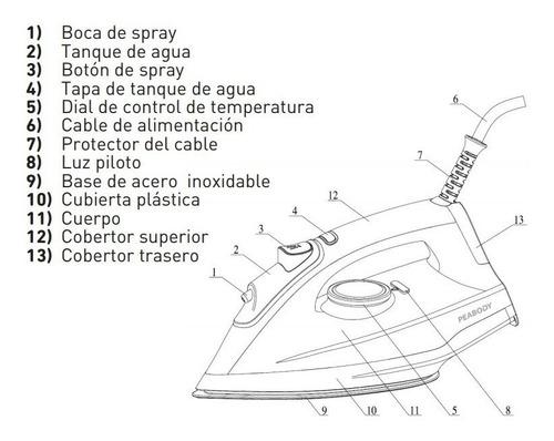 plancha en seco antiadherente peabody 1300w pe-ps20 seca