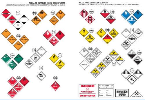 planes de contingencia para transporte de material peligroso