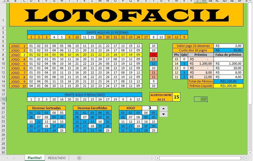 planilha da lotofacil com 21 dezenas em 10 jogos para lucrar