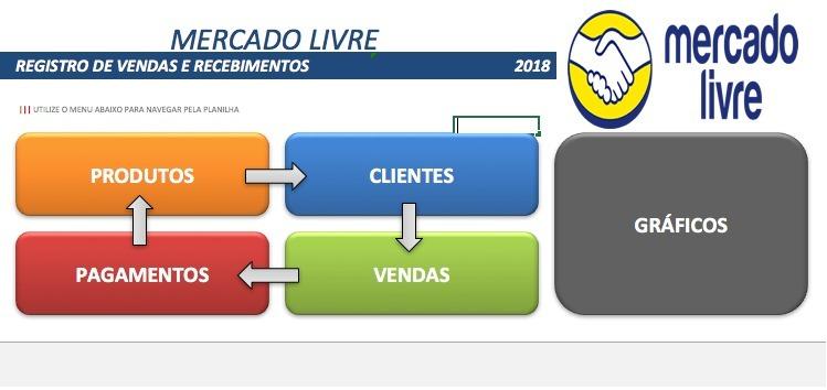 064abd975ec Planilha De Controle De Vendas Mercado Livre - R  21