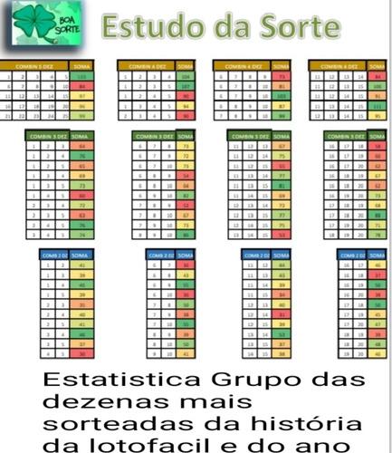 planilha estatistica lotofacil  e jogos