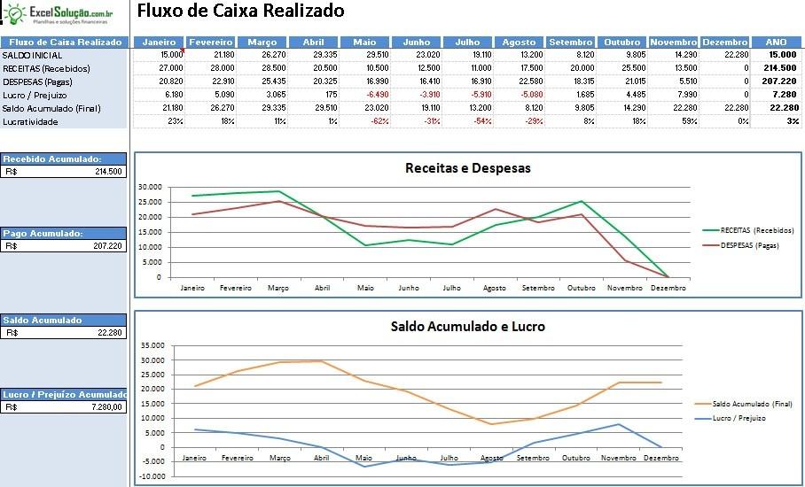 Controle Financeiro Empresarial Excel Gratis