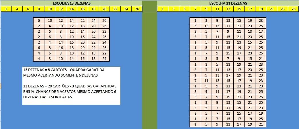 5e74af2f1c859 Planilha Loteria Dia De Sorte 13 Dezenas - Com Garantia - R  7