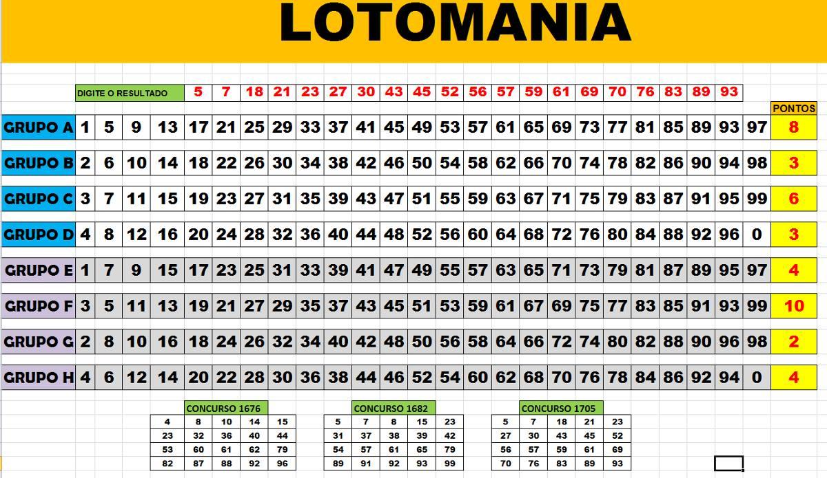 615ea5e21d855 Planilha Lotomania - Esquema 25 Dezenas + Espelho - R  19
