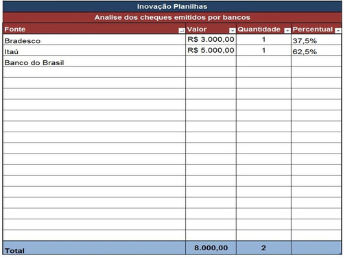 planilha para controle de cheques emitidos e recebidos