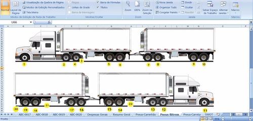 planilha para controle de frotas transporte - caminhões