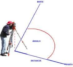 planillas para diversos cálculos topograficos excel