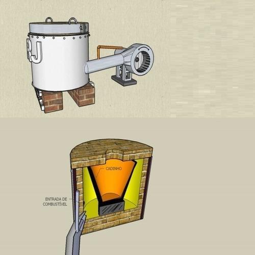 planos construir horno de fundicion