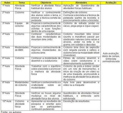 Planos De Aula Educação Física 6°ao 9°ano E Ensino Médio - R  18 6c1482894bb62