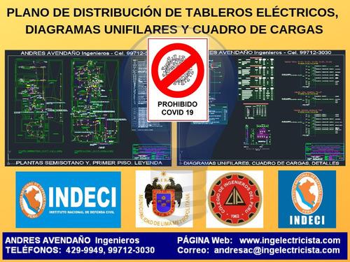 planos para defensa civil licencias e inspeccion indeci itse