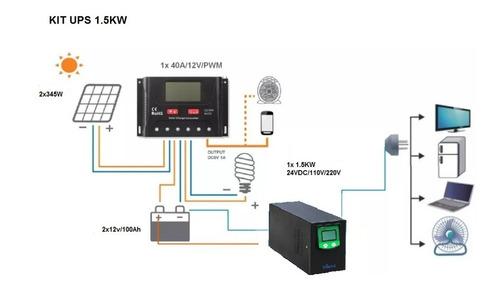 planta de emergencia solar 1.5kw, olvídate de los apagones