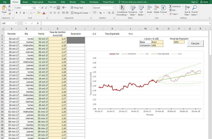 Plantilla Excel Contabilidad Finanzas Tasa De Cambio - Bs. 3.558.000 ...