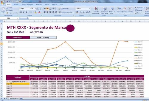 plantillas - análisis - dashboards - tablas (excel)