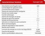 plaqueta lavarropas drean concept 5.05 original nueva !!