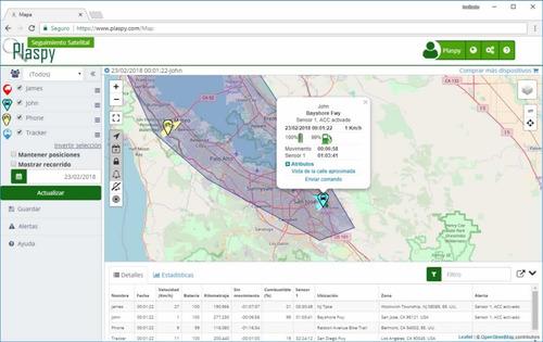 plaspy, rastreo gps, plataforma 1 año+1 año de datos avantel