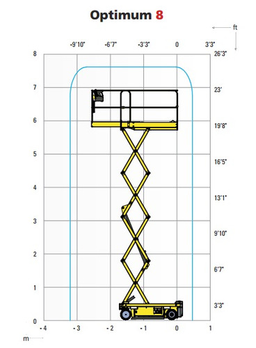 plataforma de tijera eléctrica 8 mts haulotte renta venta