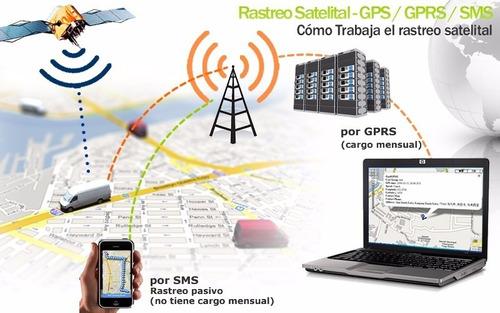 plataforma rastreo satelital