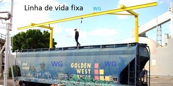 a719af8b4e2df Plataformas De Enlonar Caminhoes Com Linha De Vida Com Art. - R ...