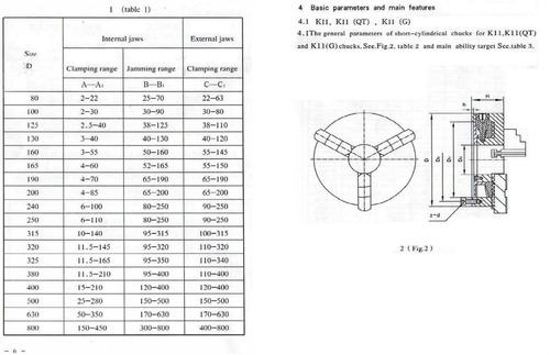platos de torno cim de 3 mordazas ø 130 mm autocentrante