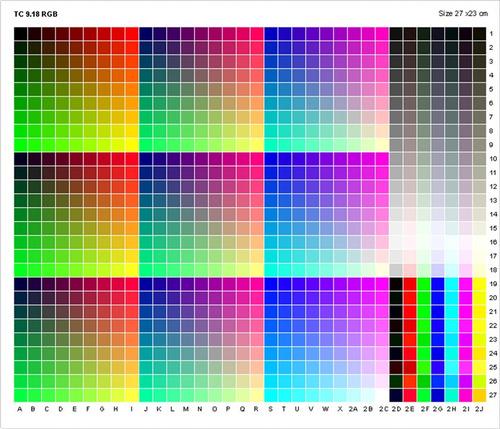 plotter, perfiles, caracterizacion, tintas, cartas de color