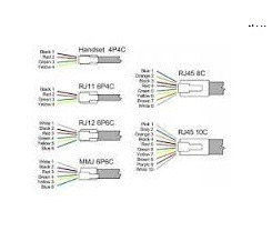 plug para citofono sistema de citofonia virtual wifi ip