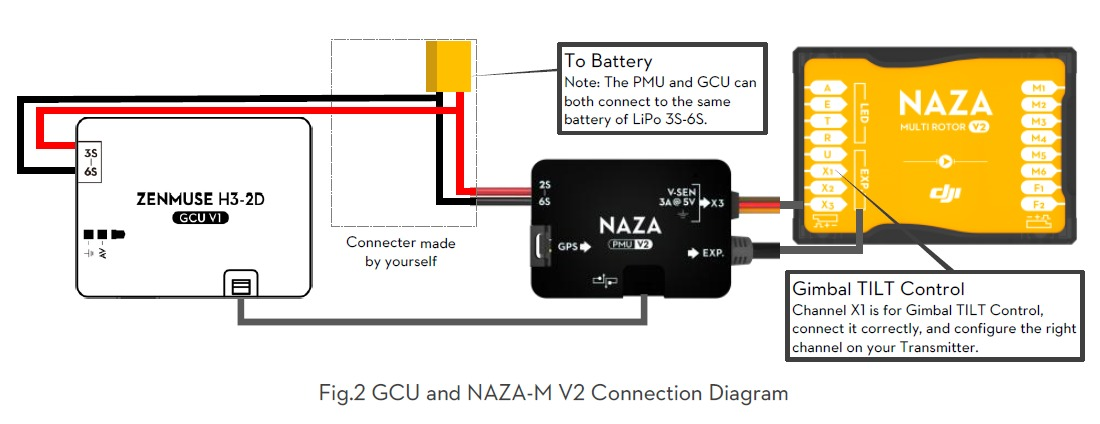 Wiring Diagram For Naza Quadcopter Wiring Diagram Example