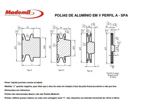 polia de alumínio romak 60mm 2 canais a   romak