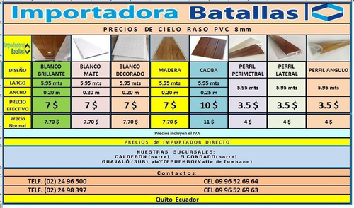 policarbon0 trapezoidal duela piso teja acrilico promocio b5