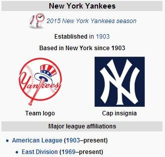 polo new york yankees baseball 2003