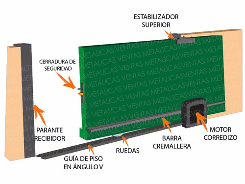 portón corredizo de chapa 2.50 x 2.10 m. automático