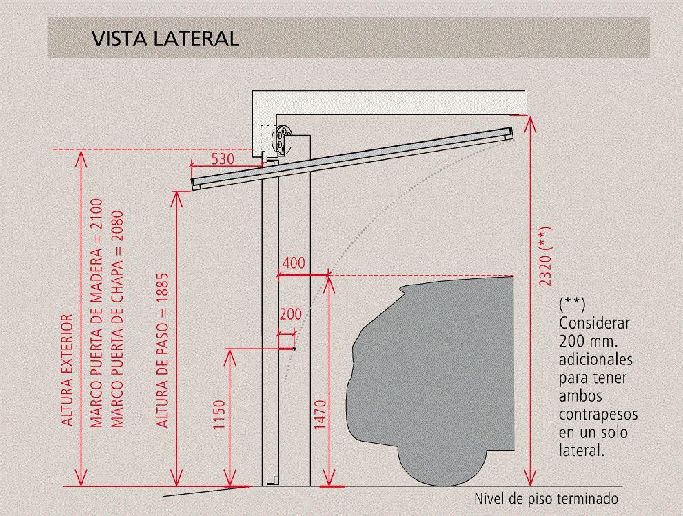 Porton Oblak Garage Levadizo Automático 1783 Premium Grafito ...