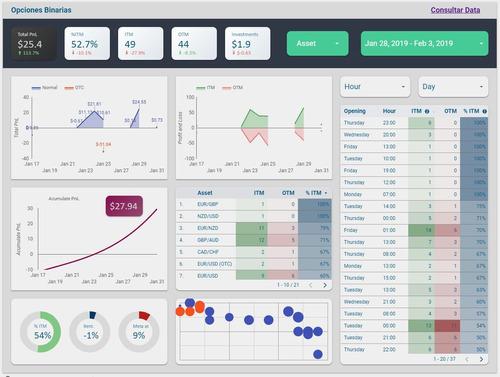 power bi - datastudio - excel - reportes y dashboards