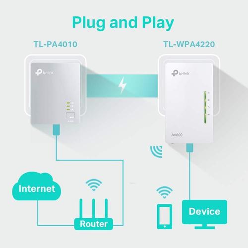 power line tp link wpa 4220 kit hasta 500 mbp 300 mts royal