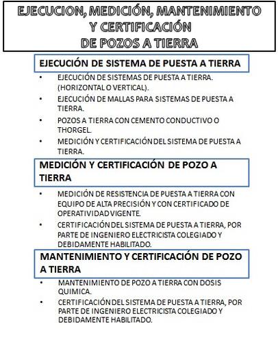 pozos a tierra (ejecucion, medicion y certificacion, indeci)