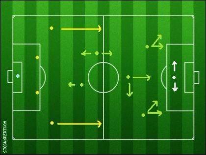 prancheta tática magnética futebol / futsal / volêi / basqt
