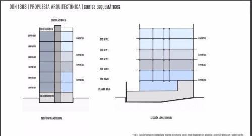 pre-venta de departamento en division del norte, benito juarez, cdmx