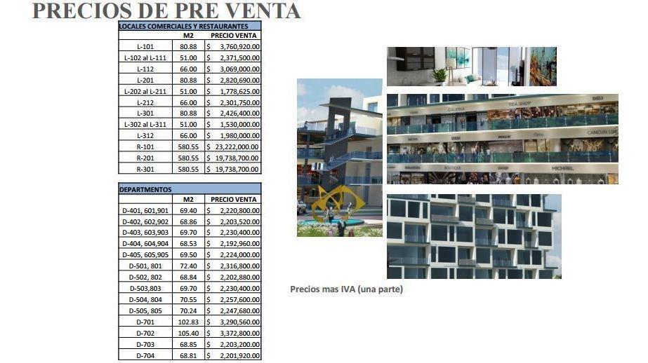 pre-venta locales comerciales / cancun