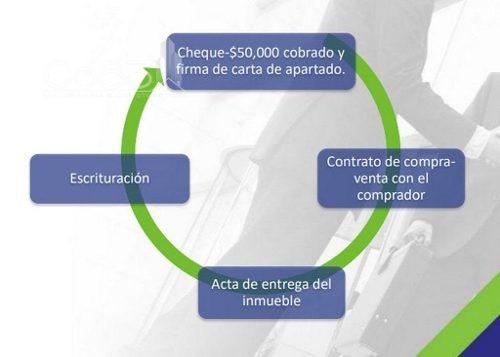 pre venta - nave industrial - 534 m - $5,454,264