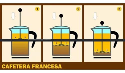 prensa francesa cafetera de embolo piston filtro 300 ml