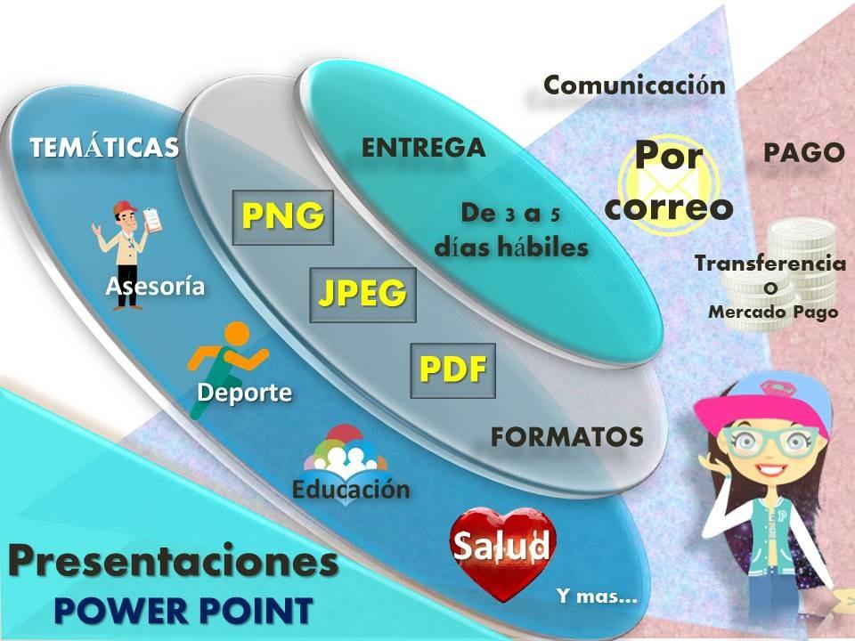 presentaciones en power point diapositivas bs 1 00 en mercado libre